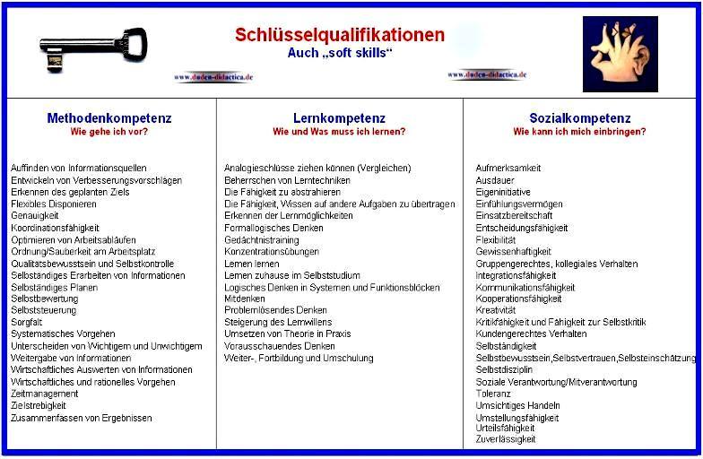 alt - Schlusselqualifikationen Beispiele